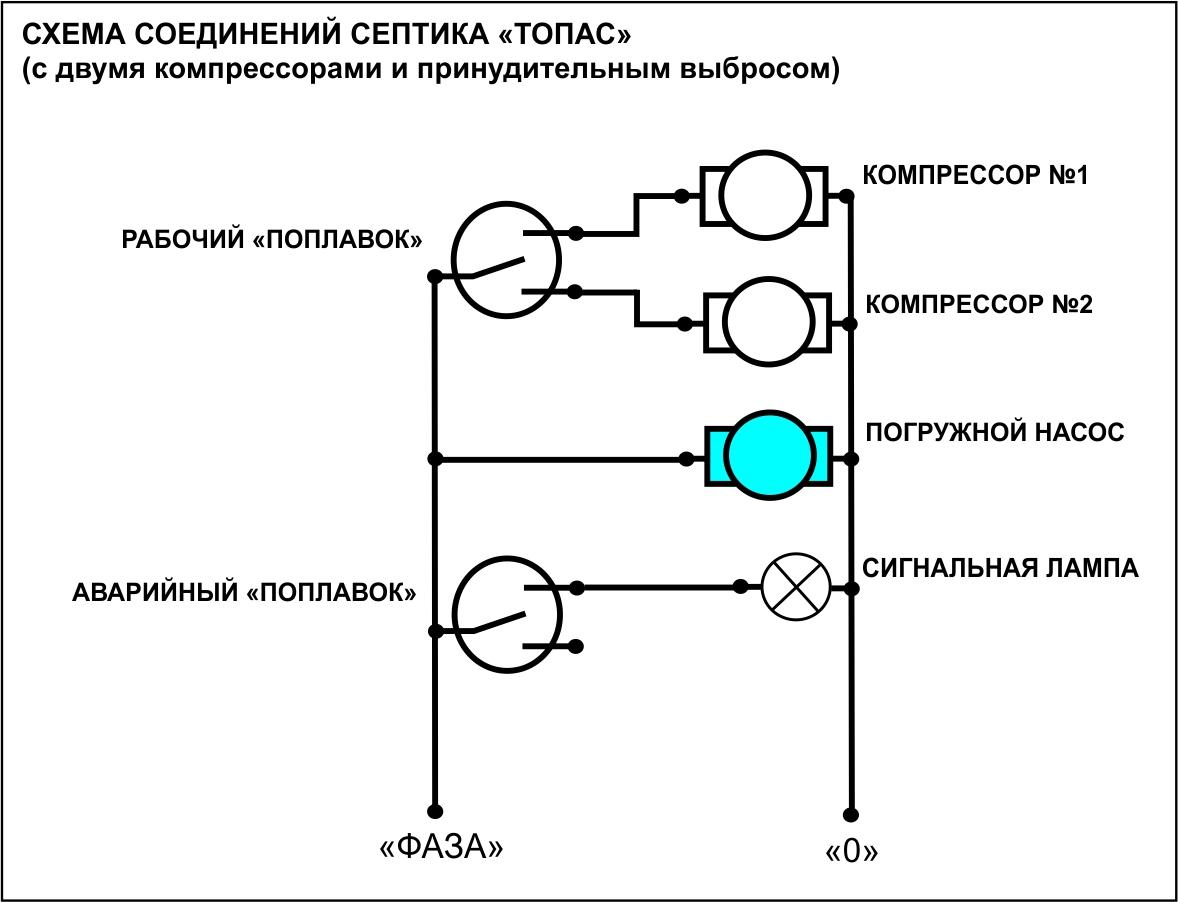 внутренняя связь на 3 трубки схема подключения